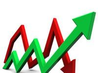Graphique illustrant la nervosité des marchés financiers