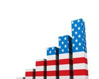 croissance américaine