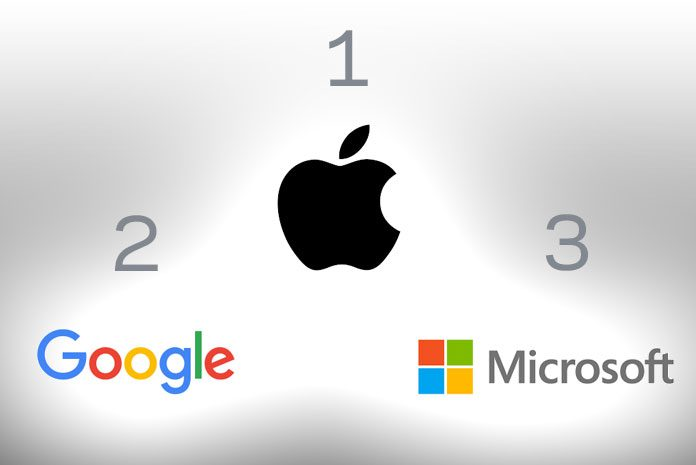 Apple / Google / Microsoft