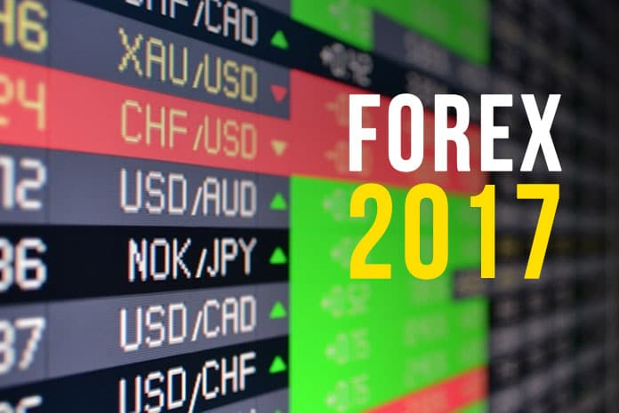 Le marché du forex