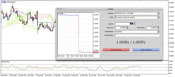 Plateforme trading forex