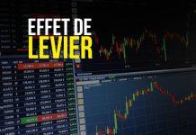 Effet de levier ou leverage