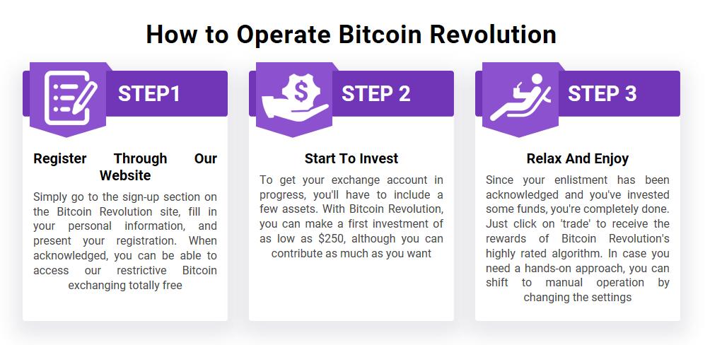 ouvrir un compte bitcoin revolution