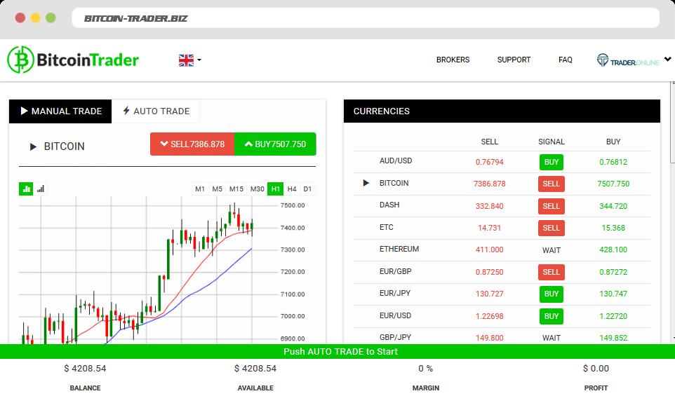 que es trading en bitcoin