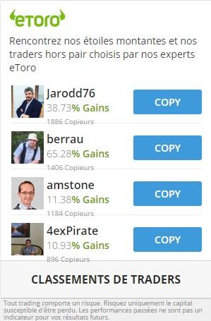 Le trading social sur eToro