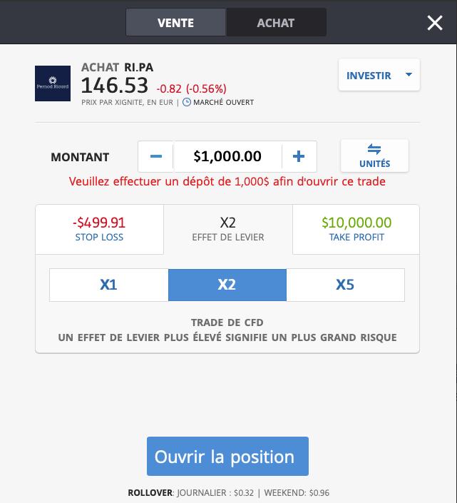 Profiter de la baisse : Investir Pernod Ricard CFD