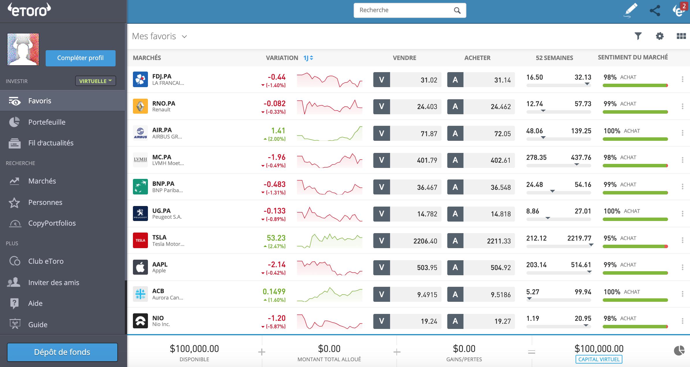Etape 3: essayer le trading bitcoin en mode demo