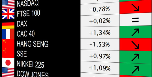indices boursiers investissement actif