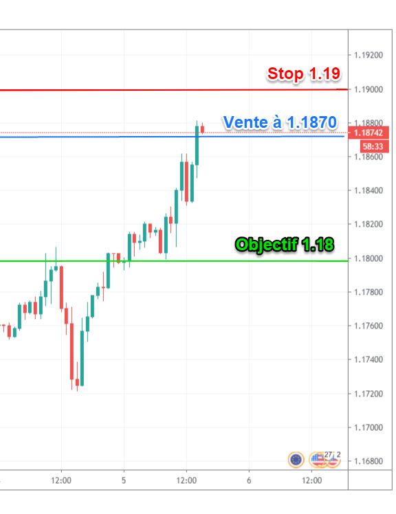 Signaux forex payant financial services blog forex scalper