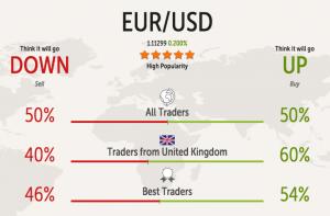 EURUSD-Crowdtrading