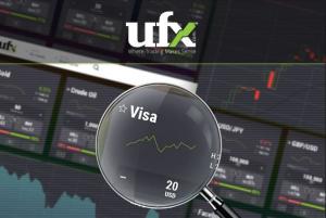 Les frais applicables sur UFX