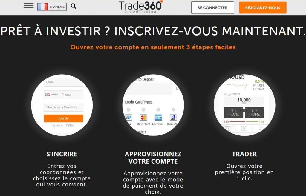 Inscription Trade360