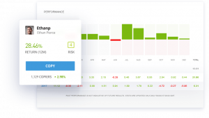 copy trading etoro trading automatique