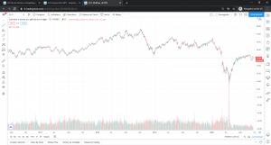 Cours du pétrole. Source : TradingView