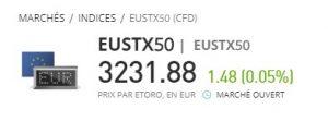eustx eurostoxx 50