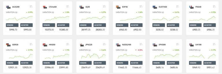 composez votre portefeuille boursier en investissant dans les actifs de votre choix