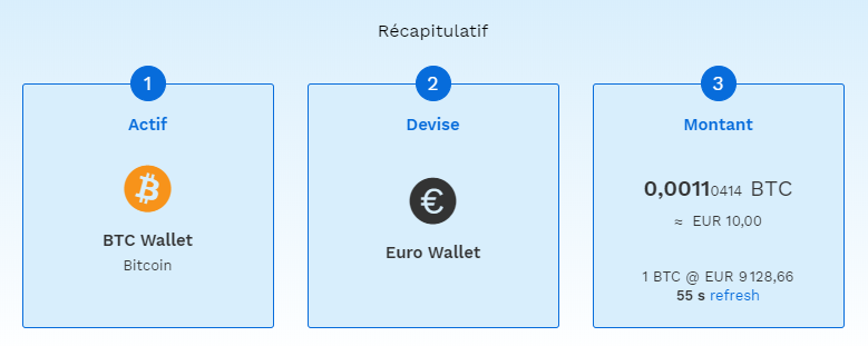 Trader Bitcoin sur BitPanda plateforme d'échange