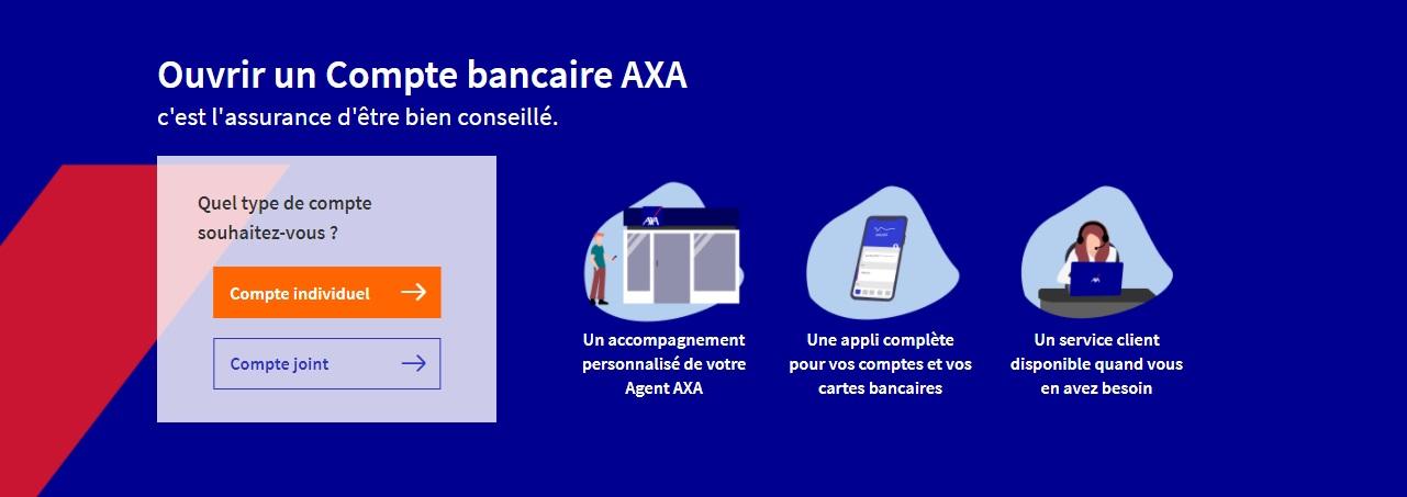 Axa Banque, type de compte