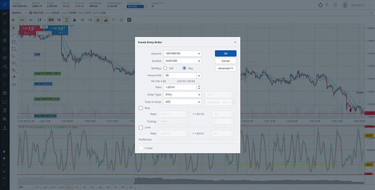 trading sur fxcm