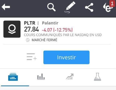 Investir sur Palantir Technologies