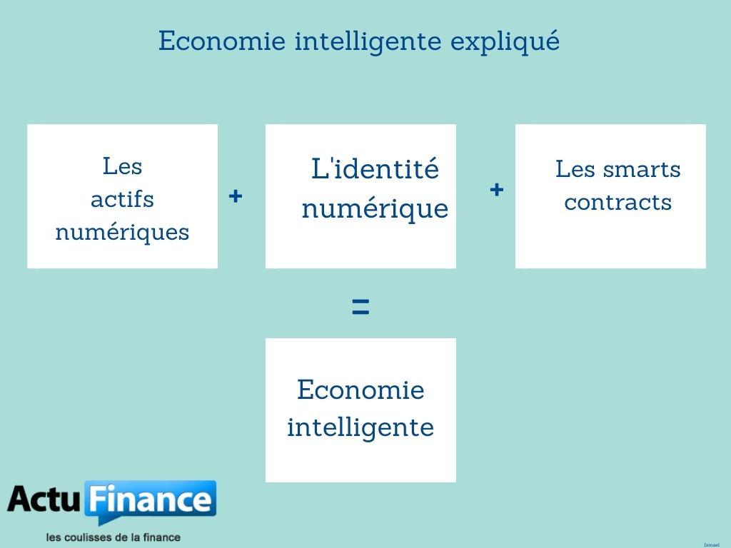 NEO economie intelligente