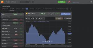 Etape 5 : Trader l'actif BTG