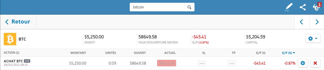 Position Bitcoin eToro