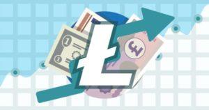 Quel est le cours de LTC EUR/USD en 2021?