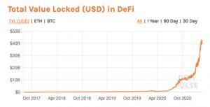 Pourquoi Investir dans des Tokens de la DeFi ?