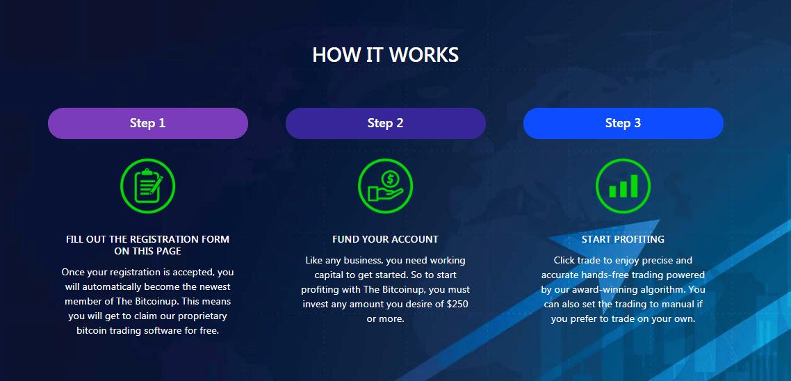 Fonctionnement Bitcoin UP