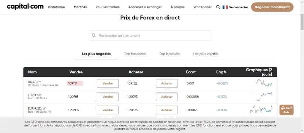 FOREX Capital.com