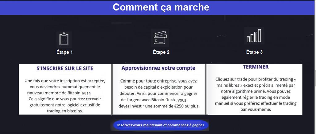 Bitcoin Rush: Comment ça Fonctionne?
