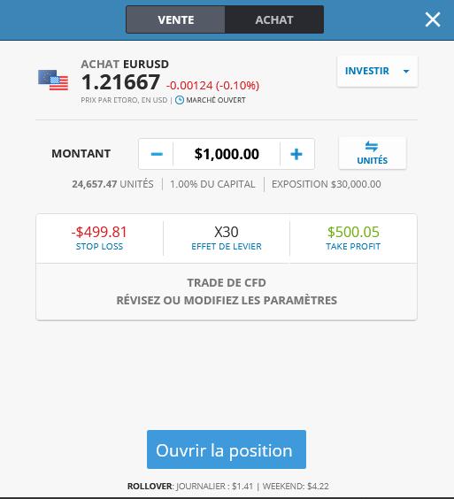 Trader EUR USD