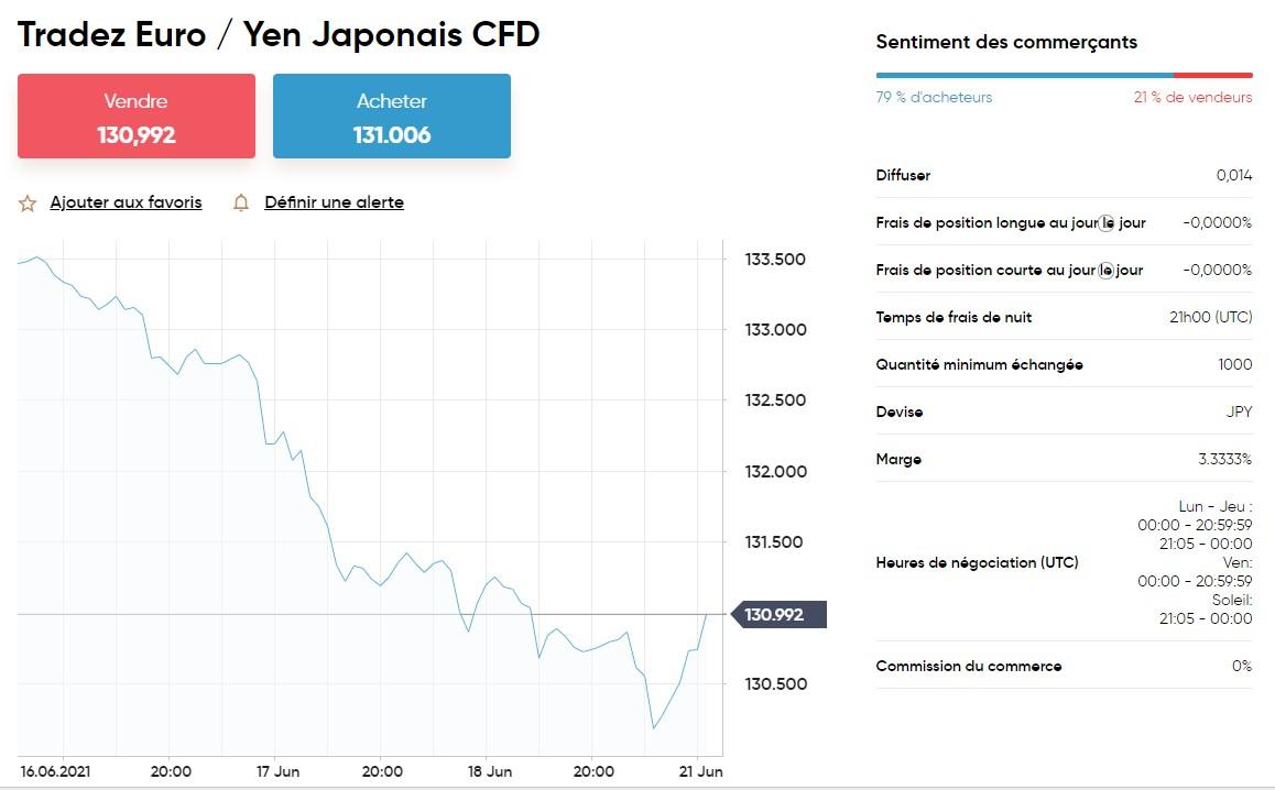 eur jpy capital