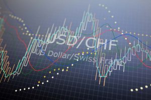 trading USDCHF