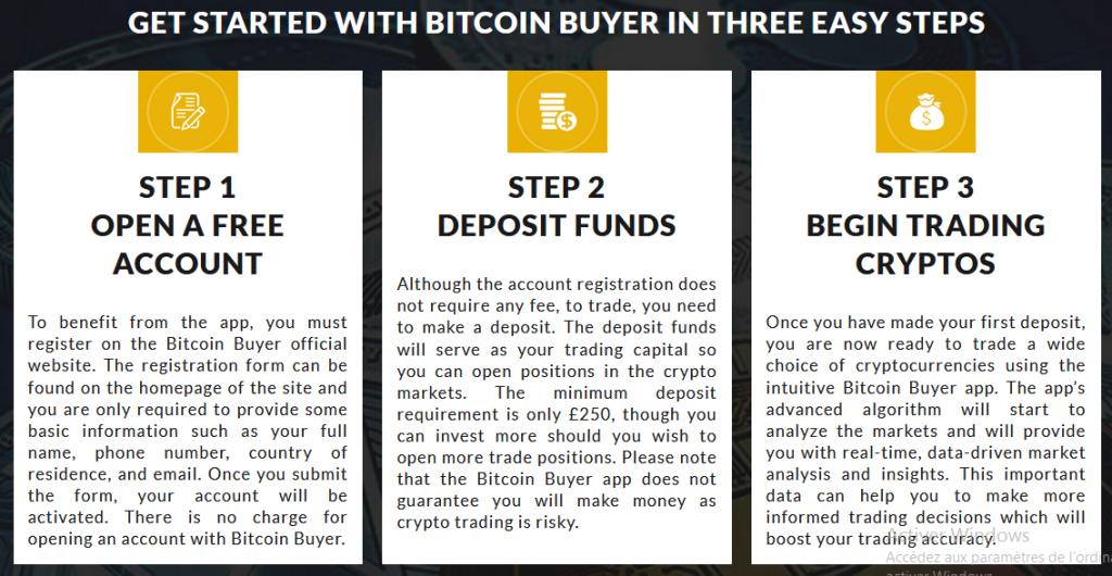 Bitcoin Buyer Avis: Comment Fonctionne-t-il?