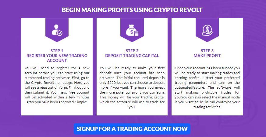 Comment Crypto Revolt Fonctionne-t-il?