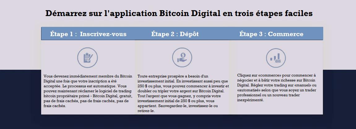 Comment Fonctionne Bitcoin Digital ?